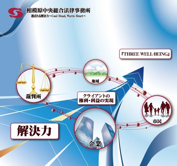 事務所理念イメージ